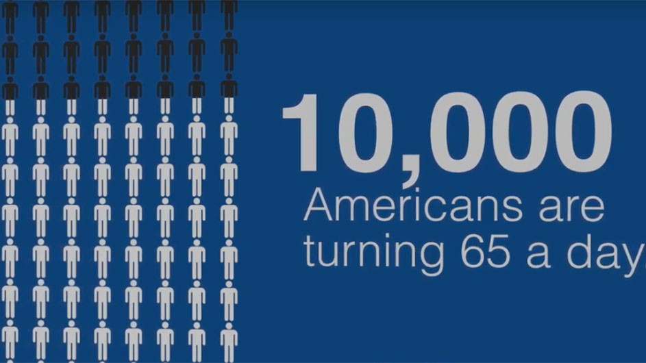 A statistic of 10,000 Americans are turning 65 years of age per day