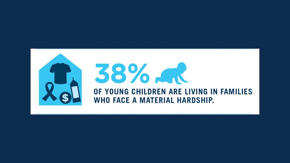 Text saying 38% of young children are living in families that face hardship