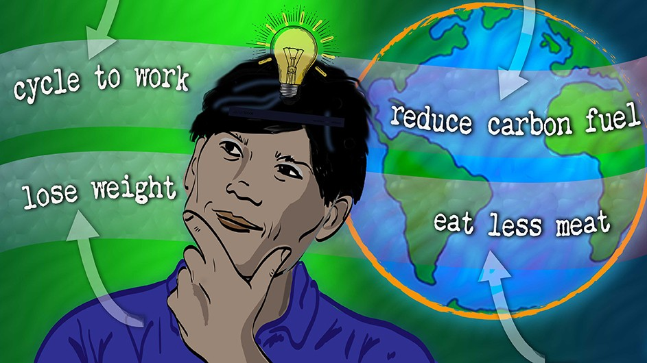 Green background with woman with black hair and purple shirt and lightblub on head. There is a drawing of the Earth to her right and words lose weight, cycle to work, reduce carbon, eat less meat surround her